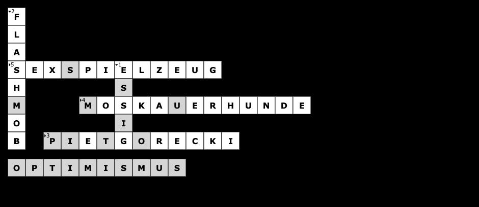 Lösung NA! Rätsel Werbung Bremen Nord